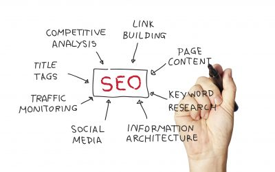 7 Tips on How to Improve Your SEO